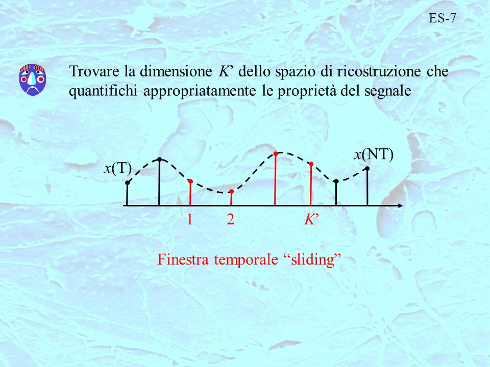 ES-7 Trovare la dimensione K dello spazio di ricostruzione che quantifichi appropriatamente le proprietà del segnale x(T) x(NT) 12K Finestra temporale