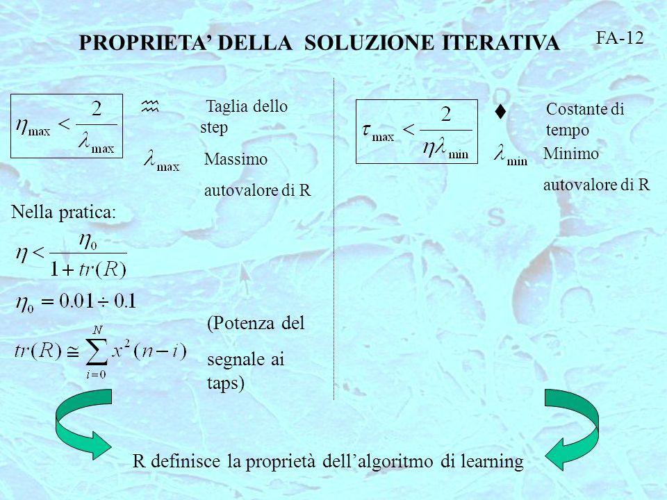 FA-12 PROPRIETA DELLA SOLUZIONE ITERATIVA Taglia dello step Massimo autovalore di R Nella pratica: (Potenza del segnale ai taps) Costante di tempo Min