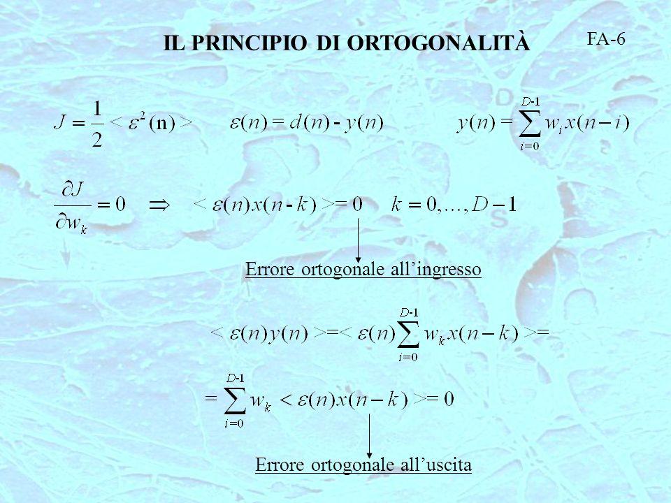 IL PRINCIPIO DI ORTOGONALITÀ FA-6 Errore ortogonale allingresso Errore ortogonale alluscita