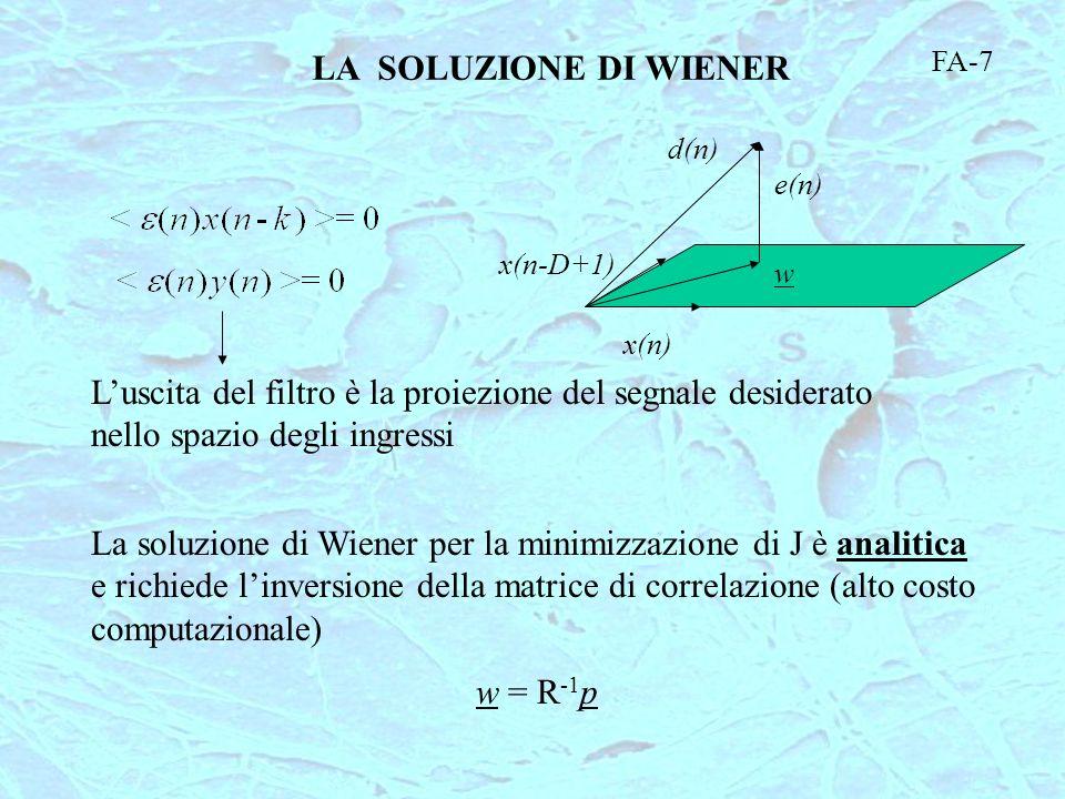LA SOLUZIONE DI WIENER Luscita del filtro è la proiezione del segnale desiderato nello spazio degli ingressi x(n-D+1) x(n) w d(n) e(n) La soluzione di