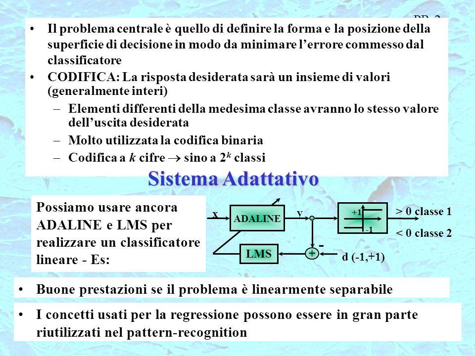 PR-2 Il problema centrale è quello di definire la forma e la posizione della superficie di decisione in modo da minimare lerrore commesso dal classifi