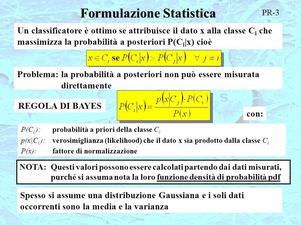 PR-3 Formulazione Statistica Un classificatore è ottimo se attribuisce il dato x alla classe C i che massimizza la probabilità a posteriori P(C i |x)