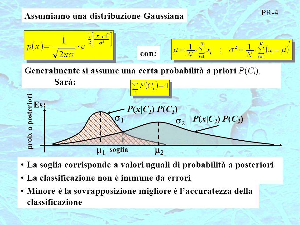 PR-5 La teoria statistica prova che è facile costruire un classificatore ottimo a partire dalla conoscenza dei dati, purché si assuma per essi una distribuzione Gaussiana Limiti dellapproccio: –assunzione della pdf dei dati di input –necessità di un numero sufficiente di dati per stimare con sufficiente precisione le funzioni discriminanti Dobbiamo cercare di costruire dei classificatori che non necessitino di alcuna assunzione sulle pdf dei cluster di dati RETE NEURALE ARTIFICIALE è uno dei tipi più interessanti di classificatori