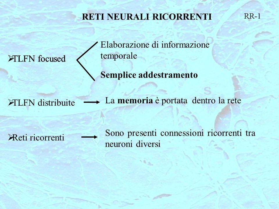 RR-12 nIl calcolo del gradiente è ANTICIPATORIO Un sistema anticipatorio risponde prima che linput sia applicato; NON E FISICAMENTE REALIZZABILE Un sistema anticipatorio è IMPLEMENTABILE in sistemi digitali con memoria.