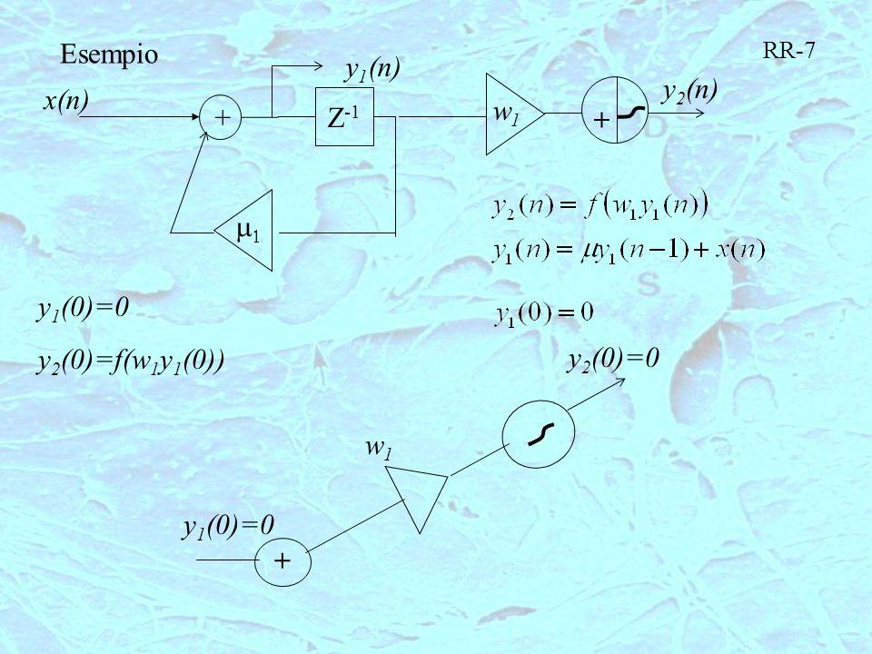 RR-16 + y 1 (n) x(n) Z -1 w + y 2 (n) y 2 (n)=f( w 1 y 1 (n-1)+w 1 x(n) )1 uscita w 1,, 2 pesi f<1