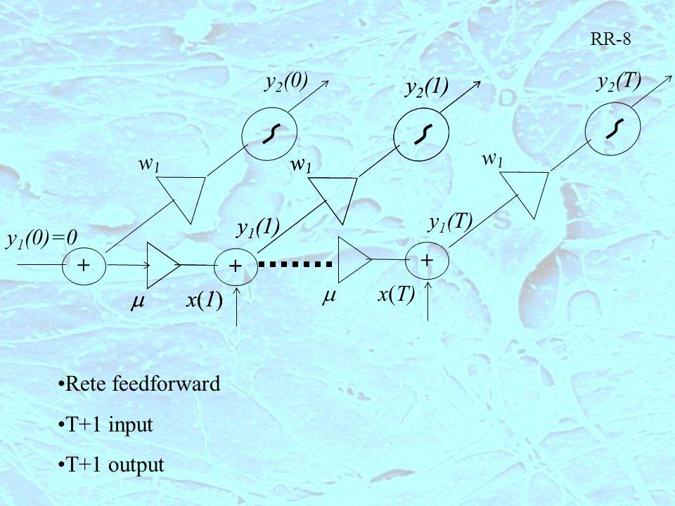RR-9 Lista della dipendenze L = w 1, y 1 (0), y 2 (0), y 1 (1), y 2 (1), …, y 1 (T), y 2 (T) pesi variabili di stato ordinate secondo la topologia Ora si può applicare la BackPropagation