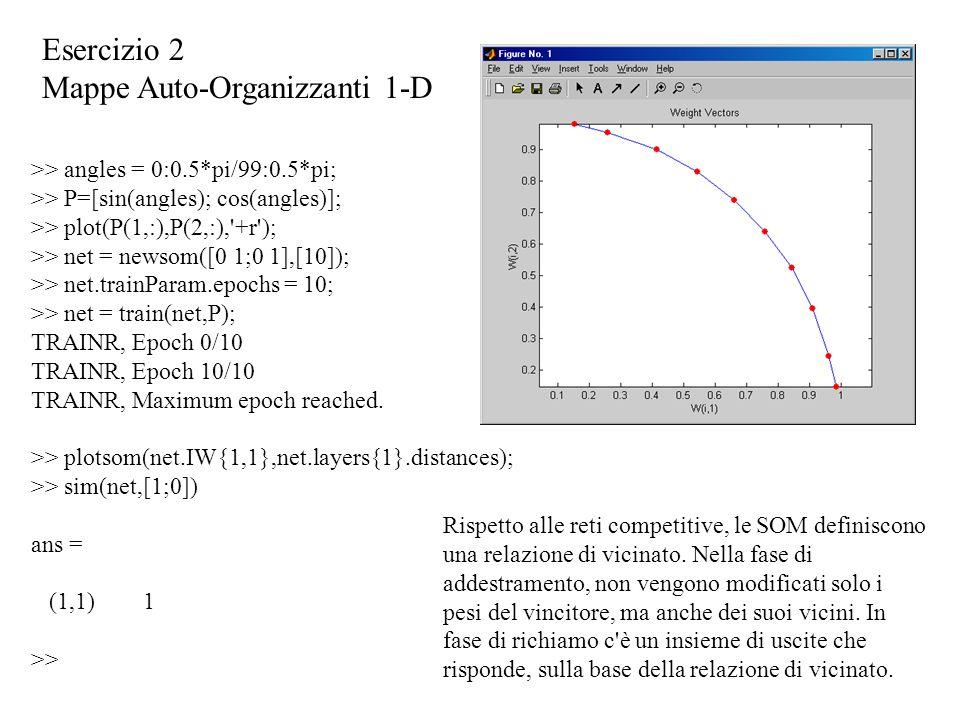 Esercizio 2 Mappe Auto-Organizzanti 1-D >> angles = 0:0.5*pi/99:0.5*pi; >> P=[sin(angles); cos(angles)]; >> plot(P(1,:),P(2,:),'+r'); >> net = newsom(