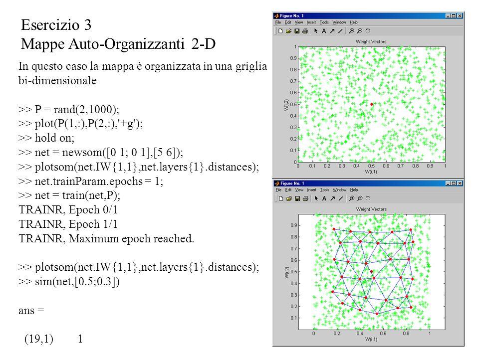 Esercizio 3 Mappe Auto-Organizzanti 2-D In questo caso la mappa è organizzata in una griglia bi-dimensionale >> P = rand(2,1000); >> plot(P(1,:),P(2,: