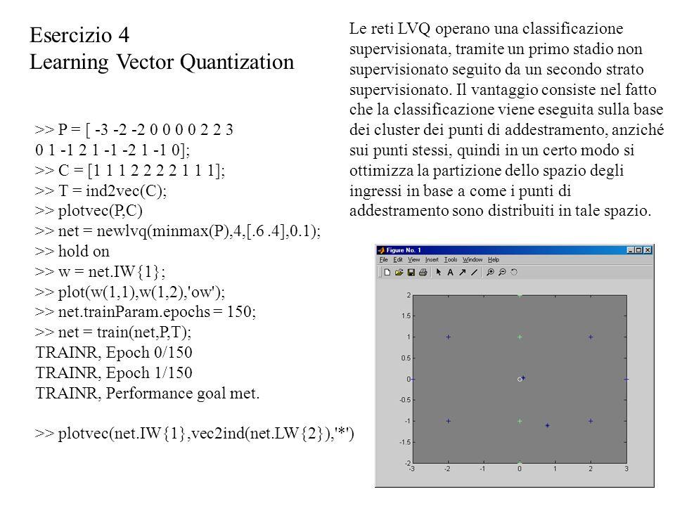 Esercizio 4 Learning Vector Quantization >> P = [ -3 -2 -2 0 0 0 0 2 2 3 0 1 -1 2 1 -1 -2 1 -1 0]; >> C = [1 1 1 2 2 2 2 1 1 1]; >> T = ind2vec(C); >>
