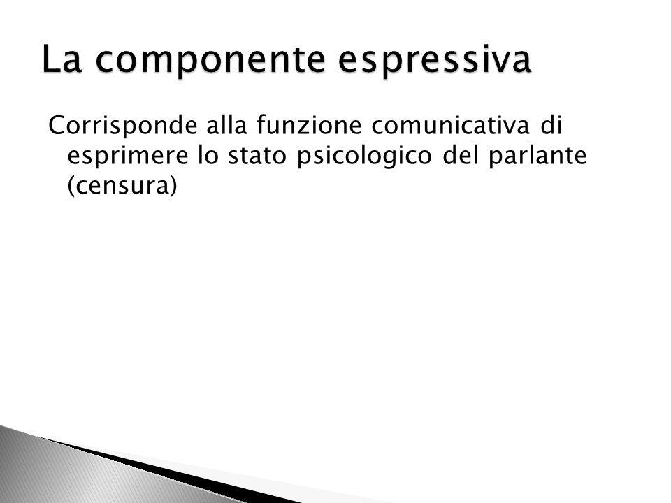 Corrisponde alla funzione comunicativa di esprimere lo stato psicologico del parlante (censura)