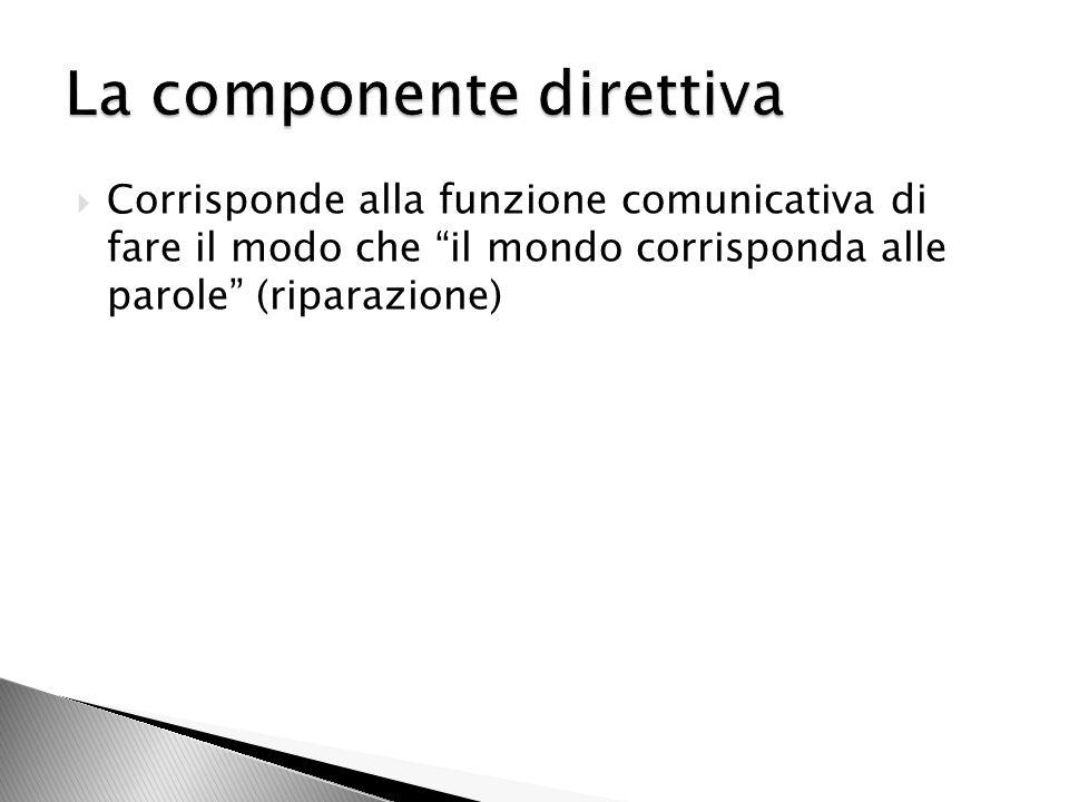 Corrisponde alla funzione comunicativa di fare il modo che il mondo corrisponda alle parole (riparazione)