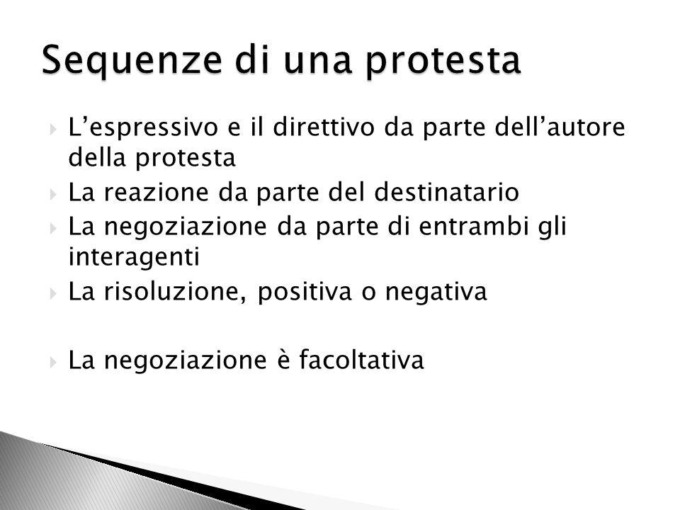 Lespressivo e il direttivo da parte dellautore della protesta La reazione da parte del destinatario La negoziazione da parte di entrambi gli interagenti La risoluzione, positiva o negativa La negoziazione è facoltativa