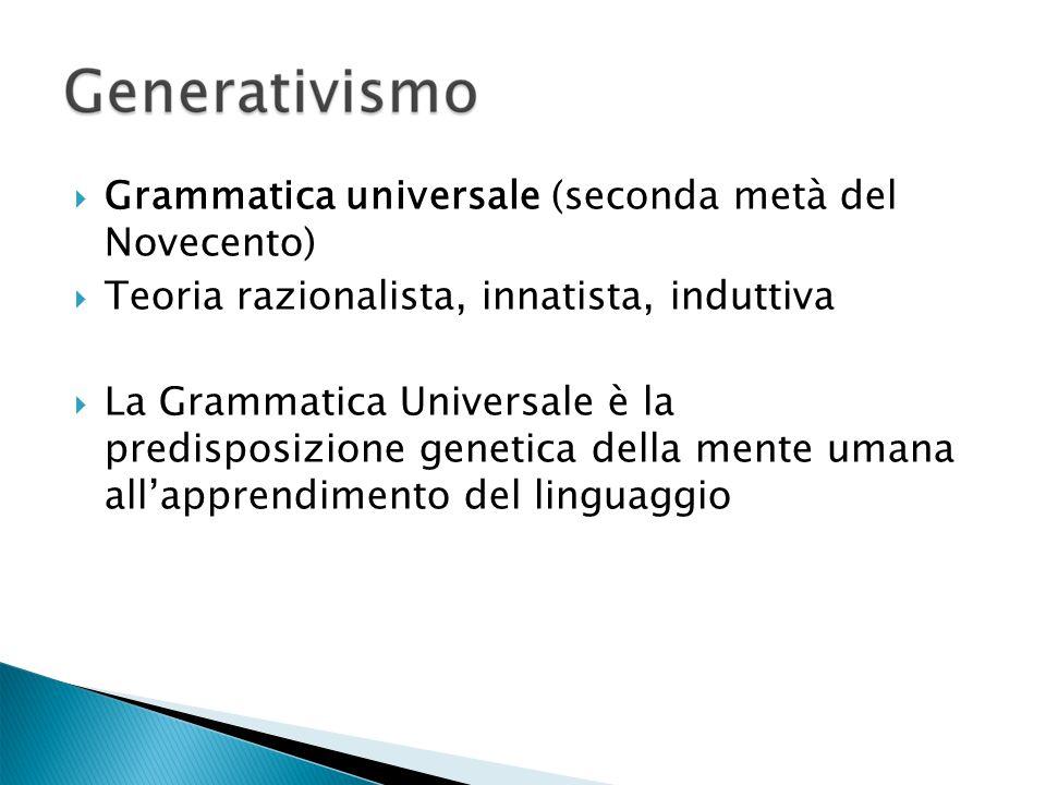 Grammatica universale (seconda metà del Novecento) Teoria razionalista, innatista, induttiva La Grammatica Universale è la predisposizione genetica della mente umana allapprendimento del linguaggio
