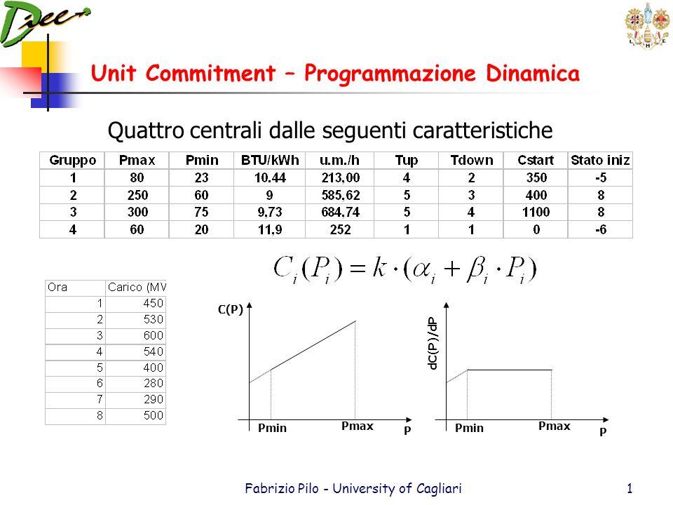 Unit Commitment – Programmazione Dinamica Fabrizio Pilo - University of Cagliari11 La transizione da 1 a 2 (Carico 530 MW) può essere soddisfatta da tre stati 15, 14, 12 Stato 15 (passando da 12) F(2,15)=C(2,15)+Cstart(1,12 2,15)+F(1,12) Carico la centrale più economica al massimo e quella meno economica alla differenza Per lo start up devo mettere in costo il costo di accensione di 1 Cstart(1,12 2,15)=350+0 F(2,14)= 11301+350+9208=20859