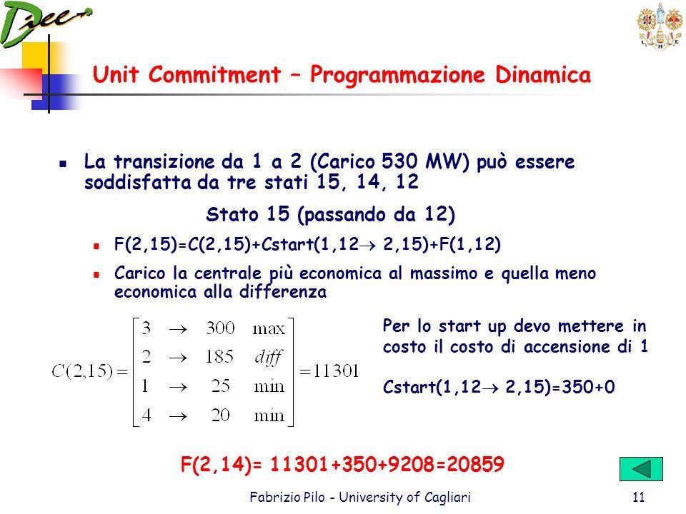 Unit Commitment – Programmazione Dinamica Fabrizio Pilo - University of Cagliari10 La transizione da 1 a 2 (Carico 530 MW) può essere soddisfatta da t