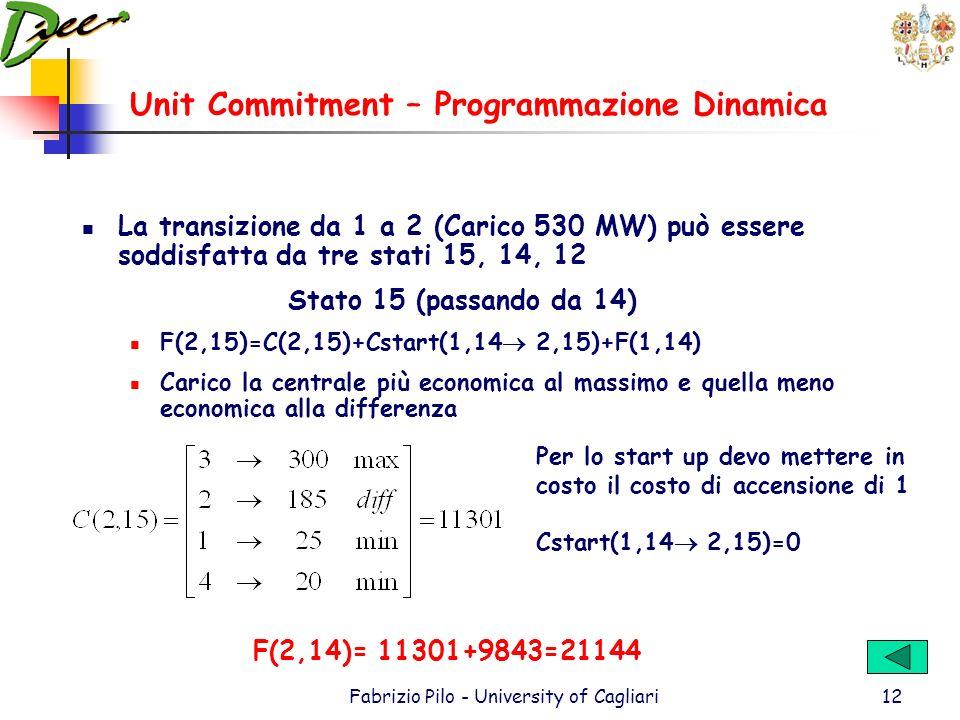 Unit Commitment – Programmazione Dinamica Fabrizio Pilo - University of Cagliari11 La transizione da 1 a 2 (Carico 530 MW) può essere soddisfatta da t