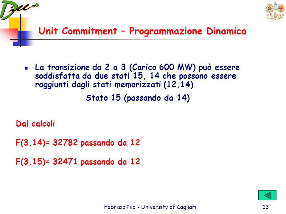 Unit Commitment – Programmazione Dinamica Fabrizio Pilo - University of Cagliari12 La transizione da 1 a 2 (Carico 530 MW) può essere soddisfatta da t