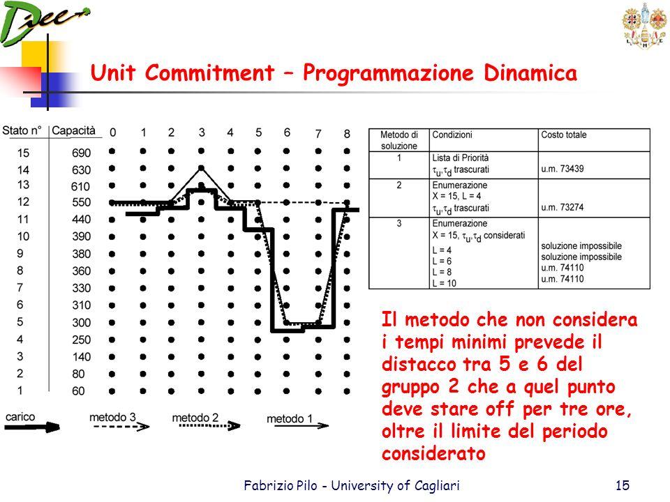 Unit Commitment – Programmazione Dinamica Fabrizio Pilo - University of Cagliari14 Se uso il metodo enumerativo completo trovo soluzioni più efficient