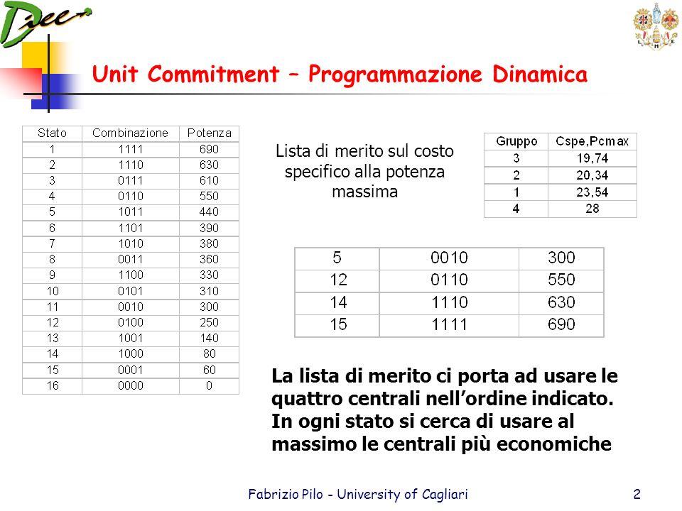 Unit Commitment – Programmazione Dinamica Fabrizio Pilo - University of Cagliari12 La transizione da 1 a 2 (Carico 530 MW) può essere soddisfatta da tre stati 15, 14, 12 Stato 15 (passando da 14) F(2,15)=C(2,15)+Cstart(1,14 2,15)+F(1,14) Carico la centrale più economica al massimo e quella meno economica alla differenza Per lo start up devo mettere in costo il costo di accensione di 1 Cstart(1,14 2,15)=0 F(2,14)= 11301+9843=21144