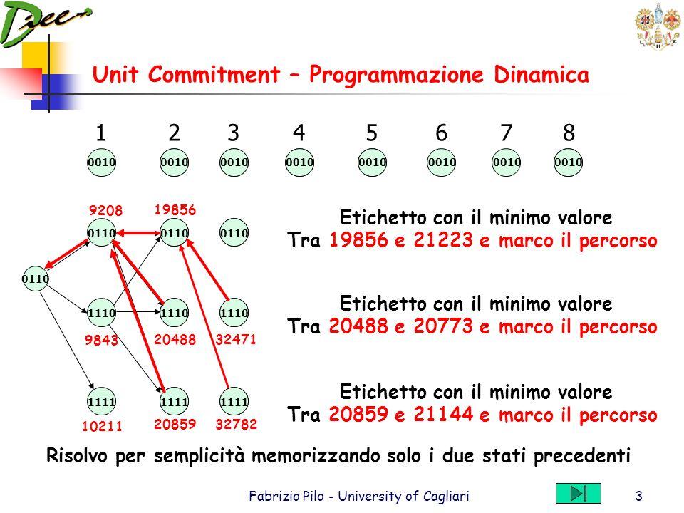 Unit Commitment – Programmazione Dinamica Fabrizio Pilo - University of Cagliari3 0110 0010 0110 1110 1111 0010 0110 1110 1111 0010 0110 1110 1111 0010 0110 1110 1111 0010 0110 1110 1111 0010 0110 1110 1111 0010 0110 1110 1111 0010 0110 1110 1111 12345678 Risolvo per semplicità memorizzando solo i due stati precedenti 10211 9843 9208 Etichetto con il minimo valore Tra 19856 e 21223 e marco il percorso 19856 Etichetto con il minimo valore Tra 20488 e 20773 e marco il percorso 20488 Etichetto con il minimo valore Tra 20859 e 21144 e marco il percorso 20859 32471 32782