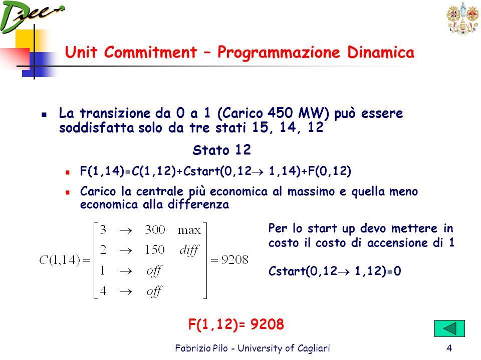Unit Commitment – Programmazione Dinamica Fabrizio Pilo - University of Cagliari4 La transizione da 0 a 1 (Carico 450 MW) può essere soddisfatta solo da tre stati 15, 14, 12 Stato 12 F(1,14)=C(1,12)+Cstart(0,12 1,14)+F(0,12) Carico la centrale più economica al massimo e quella meno economica alla differenza Per lo start up devo mettere in costo il costo di accensione di 1 Cstart(0,12 1,12)=0 F(1,12)= 9208