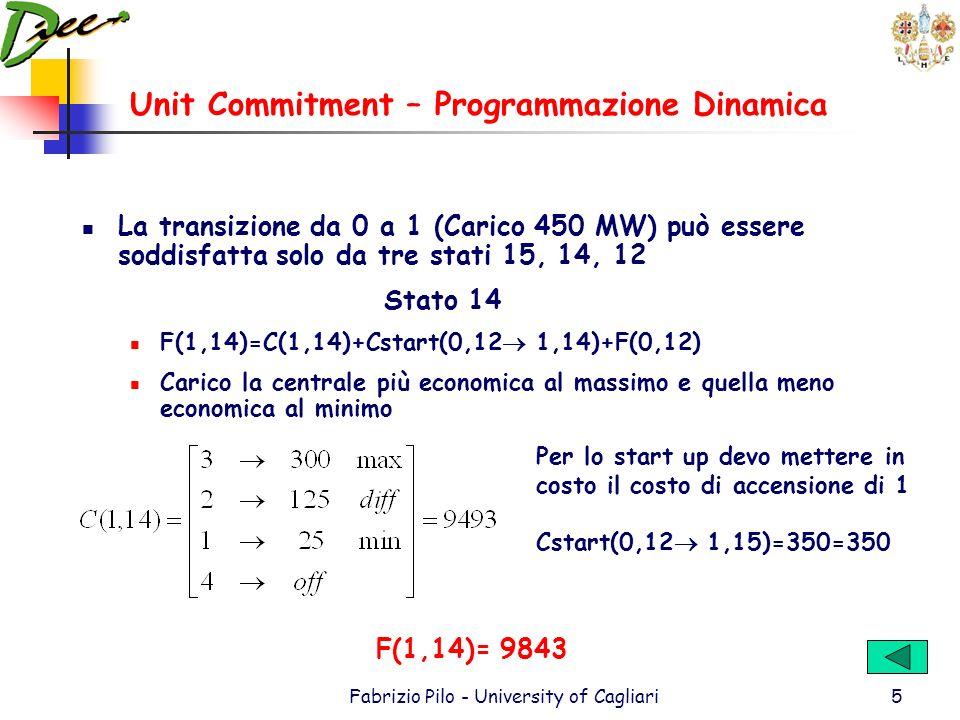 Unit Commitment – Programmazione Dinamica Fabrizio Pilo - University of Cagliari5 La transizione da 0 a 1 (Carico 450 MW) può essere soddisfatta solo da tre stati 15, 14, 12 Stato 14 F(1,14)=C(1,14)+Cstart(0,12 1,14)+F(0,12) Carico la centrale più economica al massimo e quella meno economica al minimo Per lo start up devo mettere in costo il costo di accensione di 1 Cstart(0,12 1,15)=350=350 F(1,14)= 9843