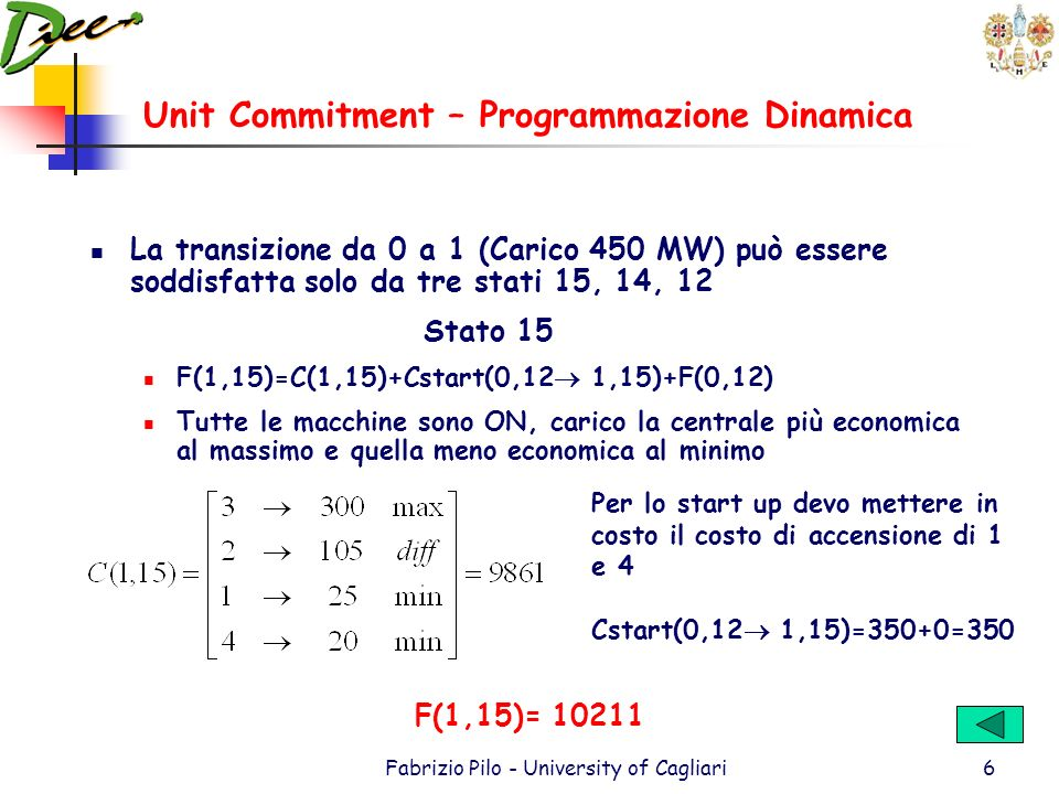 Unit Commitment – Programmazione Dinamica Fabrizio Pilo - University of Cagliari6 La transizione da 0 a 1 (Carico 450 MW) può essere soddisfatta solo da tre stati 15, 14, 12 Stato 15 F(1,15)=C(1,15)+Cstart(0,12 1,15)+F(0,12) Tutte le macchine sono ON, carico la centrale più economica al massimo e quella meno economica al minimo Per lo start up devo mettere in costo il costo di accensione di 1 e 4 Cstart(0,12 1,15)=350+0=350 F(1,15)= 10211