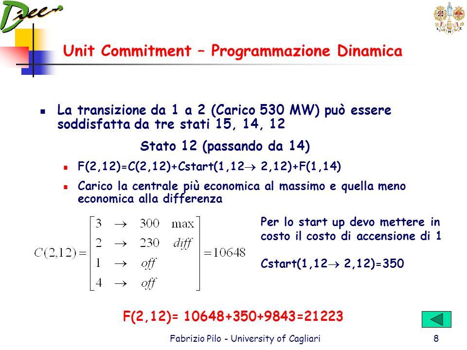Unit Commitment – Programmazione Dinamica Fabrizio Pilo - University of Cagliari8 La transizione da 1 a 2 (Carico 530 MW) può essere soddisfatta da tre stati 15, 14, 12 Stato 12 (passando da 14) F(2,12)=C(2,12)+Cstart(1,12 2,12)+F(1,14) Carico la centrale più economica al massimo e quella meno economica alla differenza Per lo start up devo mettere in costo il costo di accensione di 1 Cstart(1,12 2,12)=350 F(2,12)= 10648+350+9843=21223