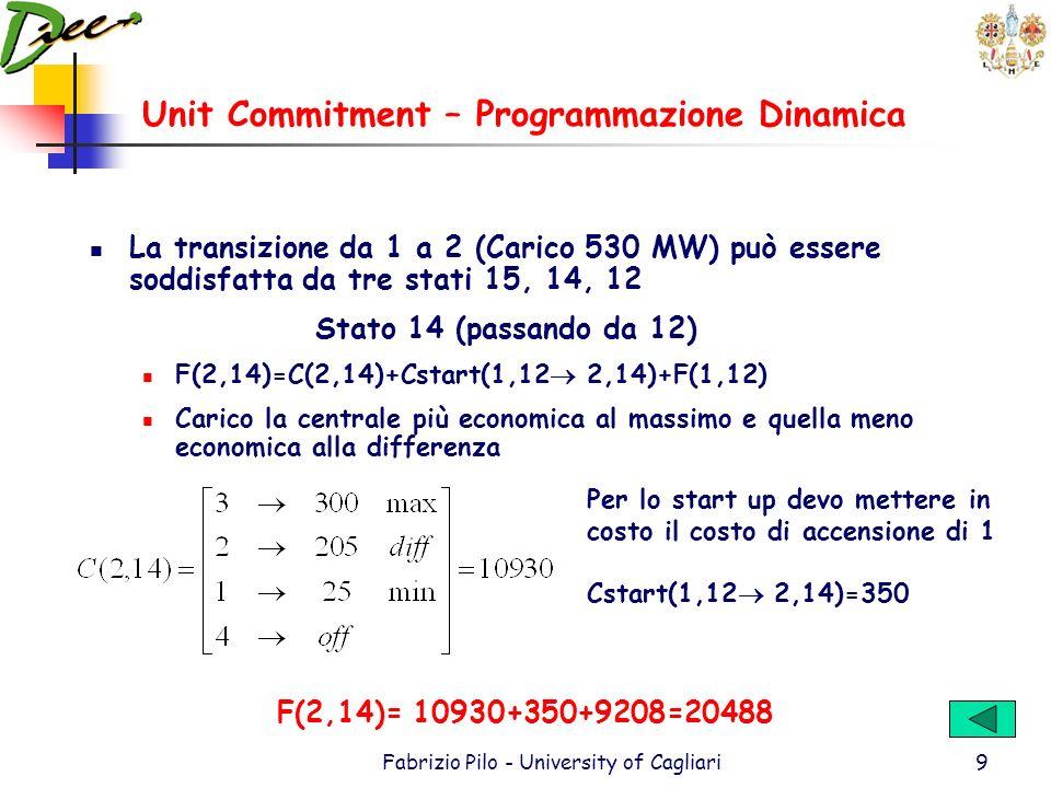 Unit Commitment – Programmazione Dinamica Fabrizio Pilo - University of Cagliari9 La transizione da 1 a 2 (Carico 530 MW) può essere soddisfatta da tre stati 15, 14, 12 Stato 14 (passando da 12) F(2,14)=C(2,14)+Cstart(1,12 2,14)+F(1,12) Carico la centrale più economica al massimo e quella meno economica alla differenza Per lo start up devo mettere in costo il costo di accensione di 1 Cstart(1,12 2,14)=350 F(2,14)= 10930+350+9208=20488