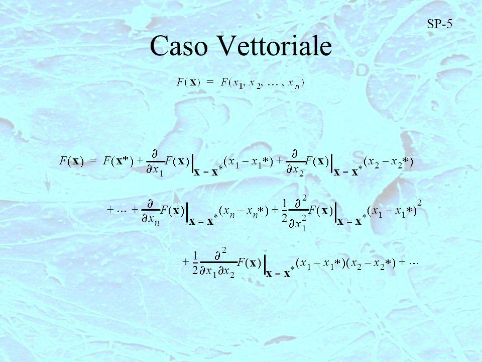 Caso Vettoriale SP-5
