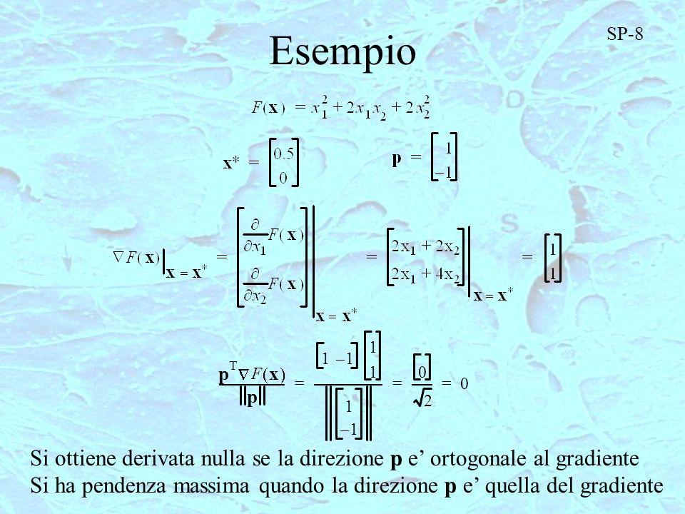 Esempio Si ottiene derivata nulla se la direzione p e ortogonale al gradiente Si ha pendenza massima quando la direzione p e quella del gradiente SP-8