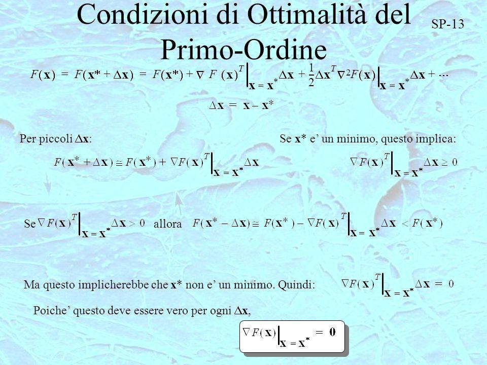 Condizioni di Ottimalità del Primo-Ordine F x F x x + F x F x T xx = x +== 1 2 --- x T F x xx = x 2 ++ Per piccoli x: Se x* e un minimo, questo implic