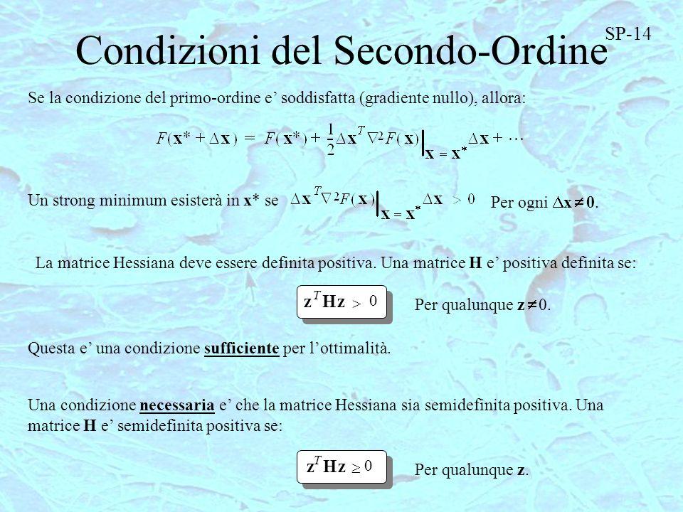 Condizioni del Secondo-Ordine Un strong minimum esisterà in x* se Per ogni x 0. La matrice Hessiana deve essere definita positiva. Una matrice H e pos