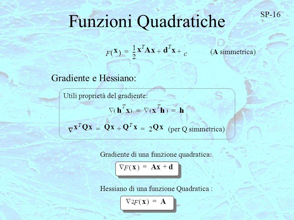 Funzioni Quadratiche 1 F x 2 --- x T Axd T x c ++= x T Qx QxQ T x +2 Qx (per Q simmetrica)== F x Axd += F x 2 A = Utili proprietà del gradiente: Gradi