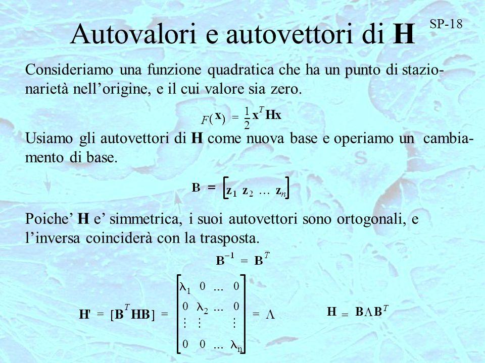 Autovalori e autovettori di H F x 1 2 --- x T Hx = Consideriamo una funzione quadratica che ha un punto di stazio- narietà nellorigine, e il cui valor
