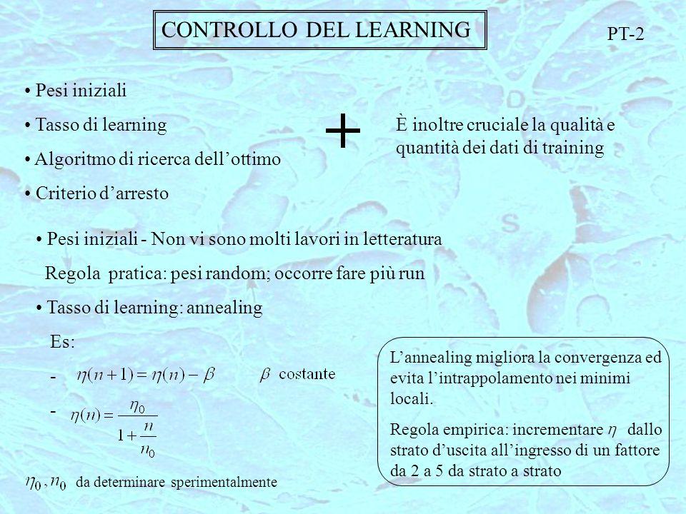 CONTROLLO DEL LEARNING Pesi iniziali Tasso di learning Algoritmo di ricerca dellottimo Criterio darresto È inoltre cruciale la qualità e quantità dei