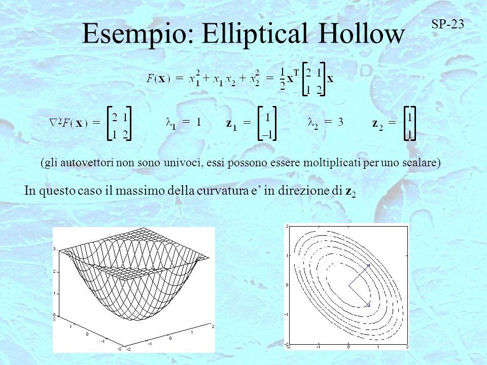 Esempio: Elliptical Hollow (gli autovettori non sono univoci, essi possono essere moltiplicati per uno scalare) In questo caso il massimo della curvat
