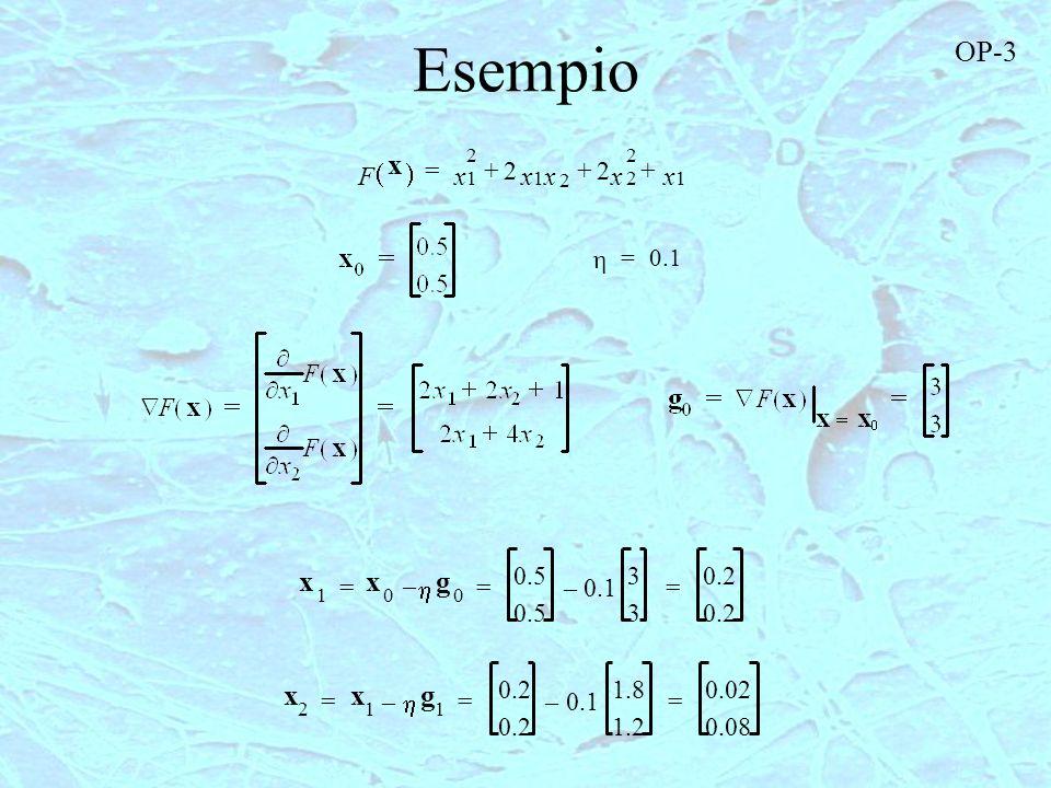 Esempio F x x 1 2 2 x 1 x 2 2 x 2 2 x 1 +++= 0.1= x 1 x 0 g 0 – 0.5 0.1 3 3 – 0.2 === x 2 x 1 g 1 – 0.2 0.1 1.8 1.2 – 0.02 0.08 === OP-3