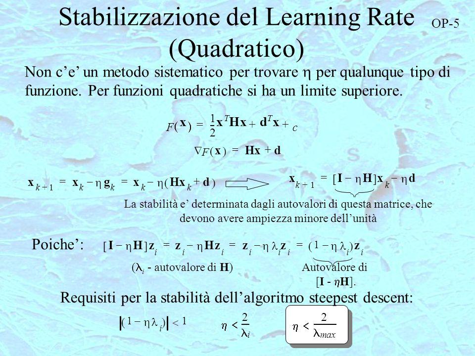 Stabilizzazione del Learning Rate (Quadratico) 1 F x 2 --- x T Hxd T x c ++= F x Hxd += x k1+ x k g k – x k Hx k d + –== 1 i – 1 2 i ---- 2 max ------