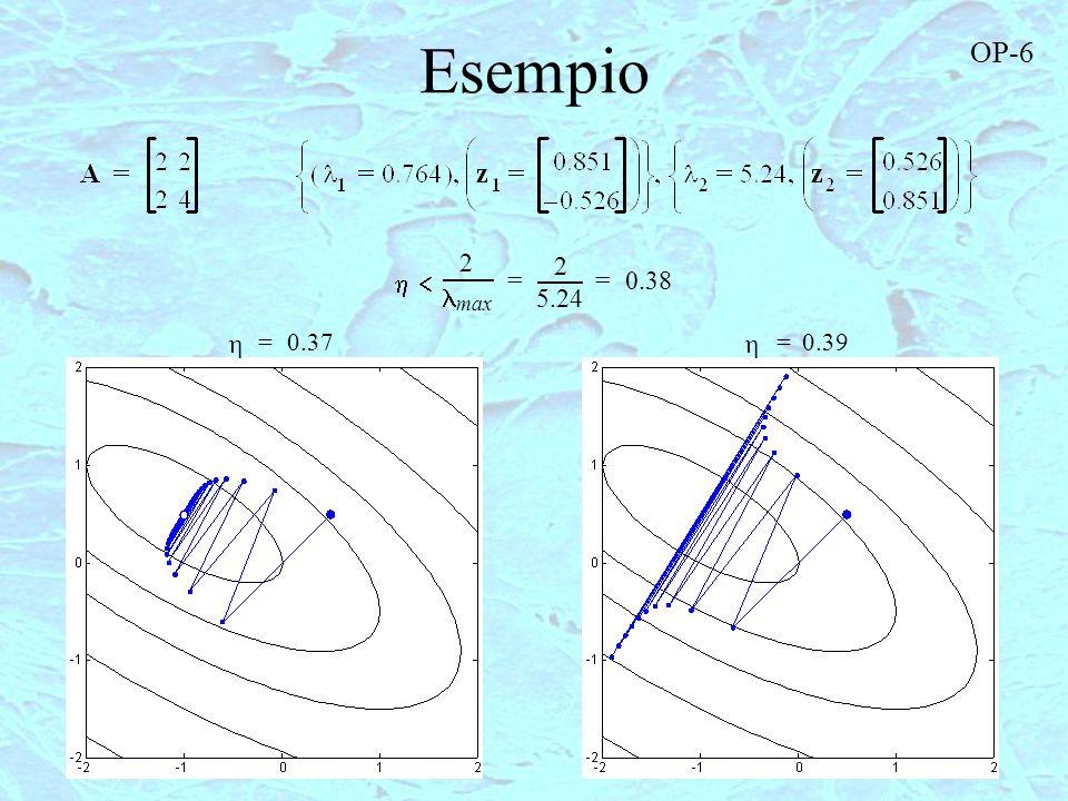 Esempio 2 max ------------ 2 5.24 ----------0.38== 0.37= 0.39= OP-6
