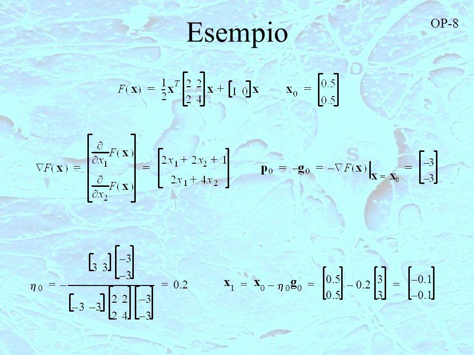 Esempio 0 33 3– 3– 3–3– 22 24 3– 3– --------------------------------------------–0.2== x 1 x 0 0 g 0 – 0.5 0.2 3 3 – 0.1– – === OP-8