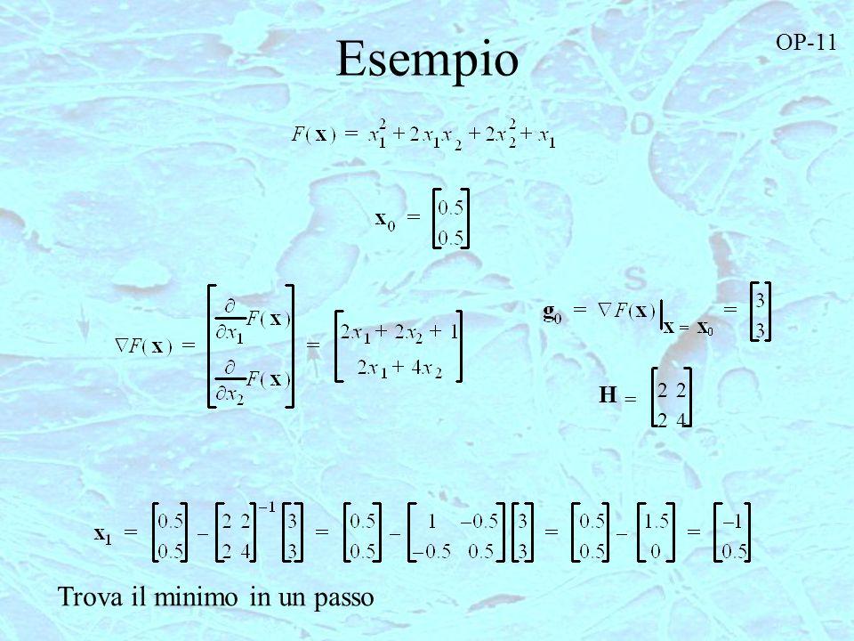 Esempio H 22 24 = Trova il minimo in un passo OP-11