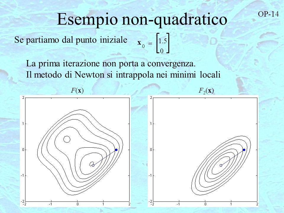 Esempio non-quadratico F(x)F(x)F2(x)F2(x) Se partiamo dal punto iniziale x 0 1.5 0 = La prima iterazione non porta a convergenza. Il metodo di Newton