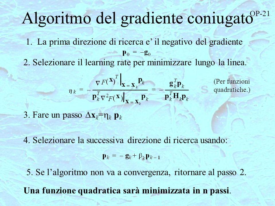 Algoritmo del gradiente coniugato F x T p k xx k = kkkk k xx k = k p T F x 2 p ------------------------------------------------– g k T p k p T Hp ----