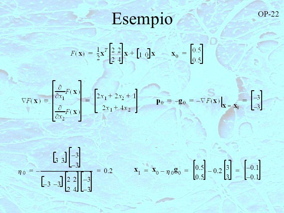 Esempio 0 33 3– 3– 3–3– 22 24 3– 3– --------------------------------------------–0.2== x 1 x 0 0 g 0 – 0.5 0.2 3 3 – 0.1– – === OP-22
