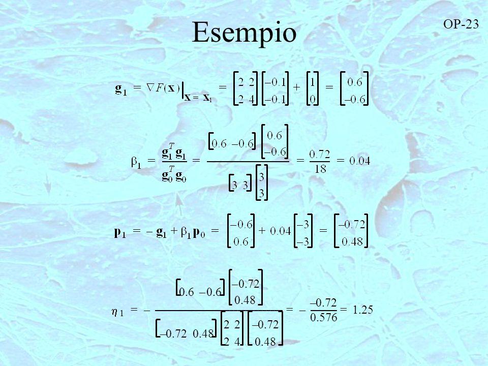 Esempio 1 0.6 – 0.72– 0.48 0.72–0.48 22 24 0.72– 0.48 ---------------------------------------------------------------– 0.72– 0.576 -------------–1.25=