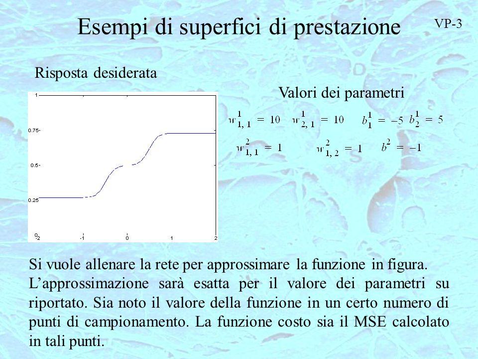 Esempi di superfici di prestazione Valori dei parametri Risposta desiderata Si vuole allenare la rete per approssimare la funzione in figura. Lappross