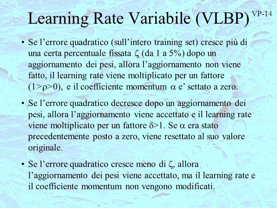 Learning Rate Variabile (VLBP) Se lerrore quadratico (sullintero training set) cresce più di una certa percentuale fissata da a dopo un aggiornamento