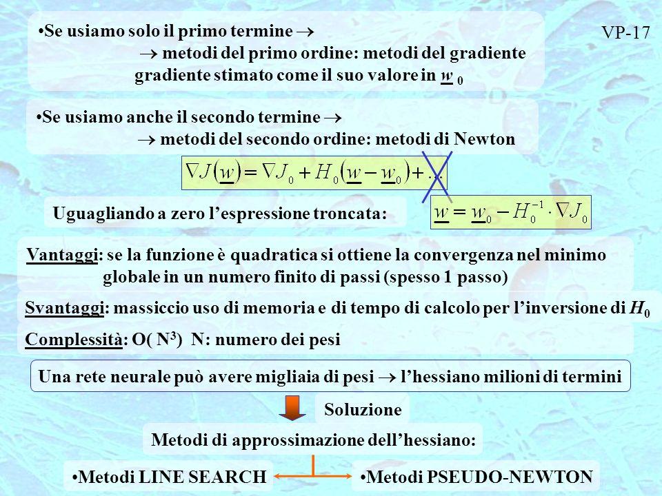 Se usiamo solo il primo termine metodi del primo ordine: metodi del gradiente gradiente stimato come il suo valore in w 0 Se usiamo anche il secondo t