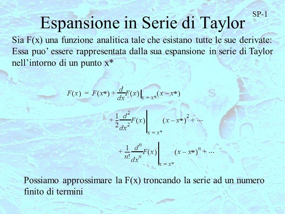 Espansione in Serie di Taylor Fx Fx xd d Fx xx = xx – += 1 2 --- x 2 2 d d Fx xx = xx – 2 ++ 1 n! ----- x n n d d Fx xx = xx – n ++ Sia F(x) una funzi